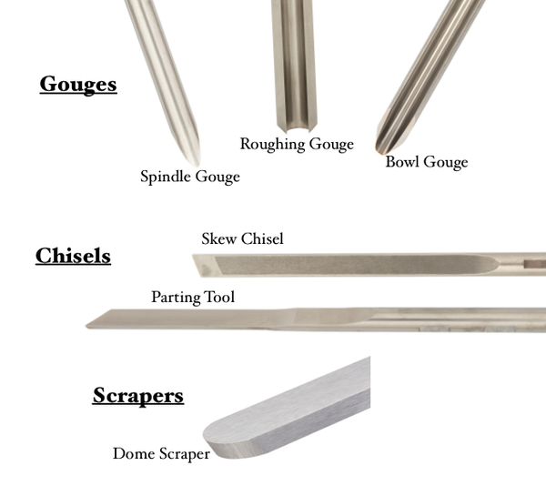 Wood lathe tool: woodturning gouges, chisels and scrapers