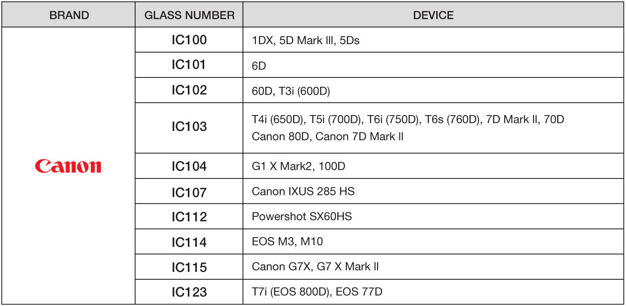 Canon ITG table