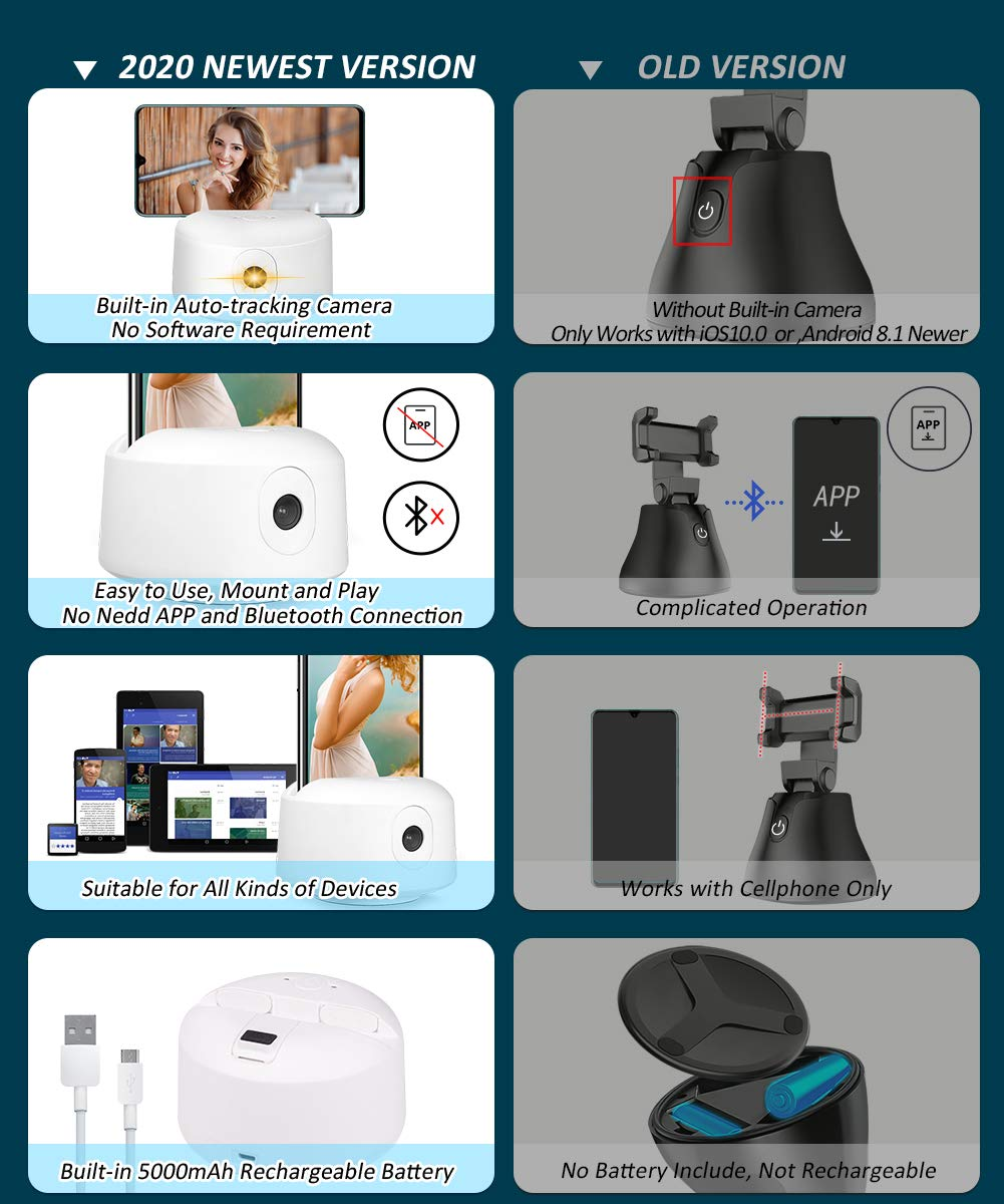 【NO APP Required】360°Smart Tracking Holder