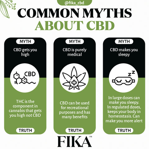 Image showing ther difference between CBD and cannabis