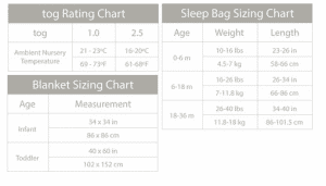 Kyle Baby Size Chart