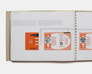 Catalog Design Progress: Advancing Standards in Visual Communication [Ladislav Sutnar]