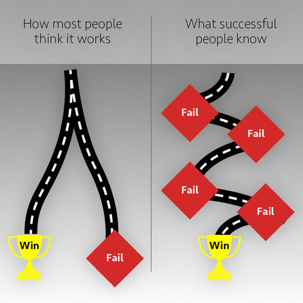 what is success and how success really works