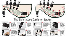 Load image into Gallery viewer, Bannatyne Bagpipe Moisture Control System - Bagpipes Galore