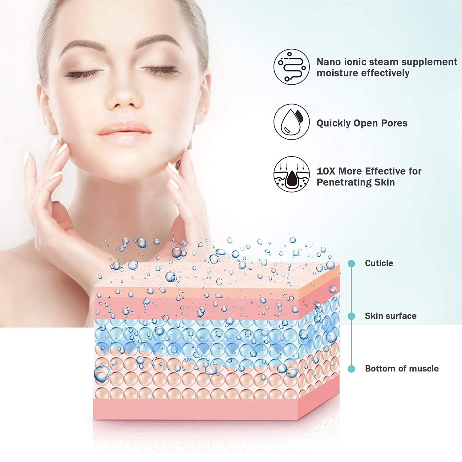 Cleansing Facial Steamer Pro