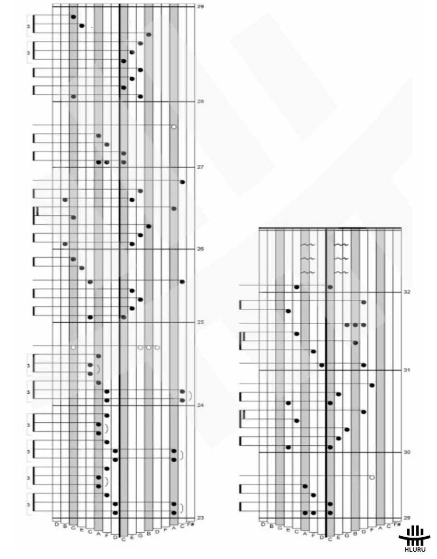 kalimba partition somewhere-over-the-rainbow