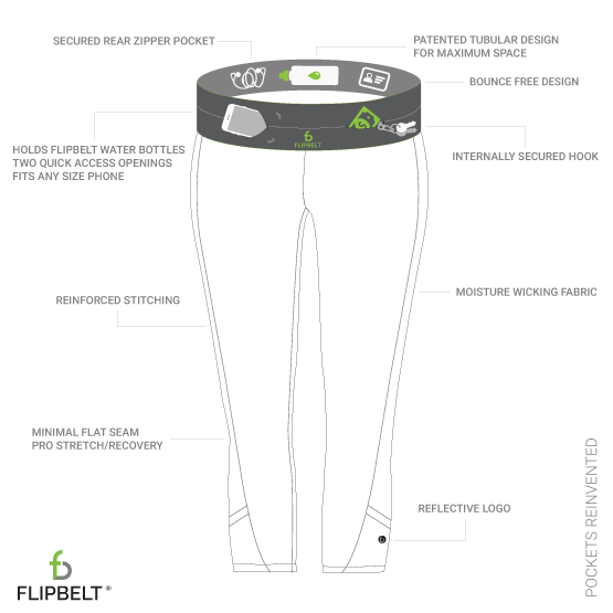 What makes the FlipBelt Crops different?