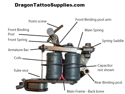 Tips on tuning your tattoo machine dragon tattoo supply for Tattoo gun parts