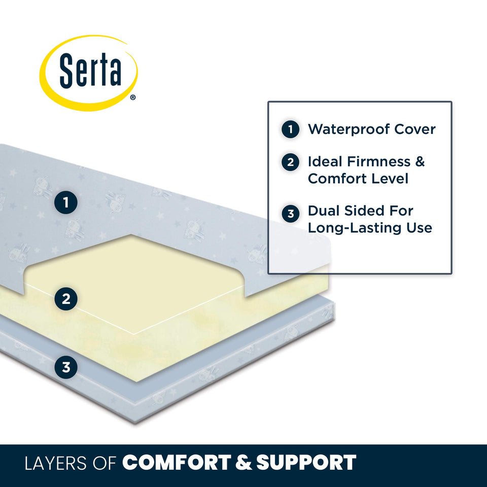 Serta Perfect Start Fiber Core Crib and Toddler Mattress |Waterproof | GREENGUARD Gold Certified | Trusted 7 Year Warranty | Made in The USA