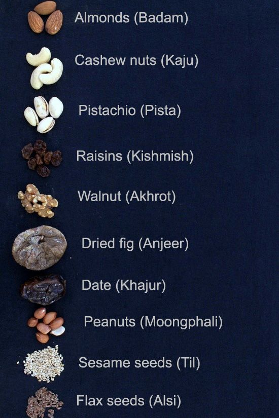 Dry Fruits Names with Pictures
