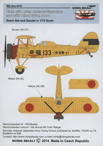 RDACR014 Rising Decals 1/72 Ki-9a with older undercarriage type and blind flying hood