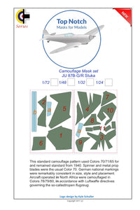 TNM24-M060 Top Notch 1/24 Junkers Ju-87B-1/Ju-87B-2 'Stuka' Camouflage pattern paint Mask