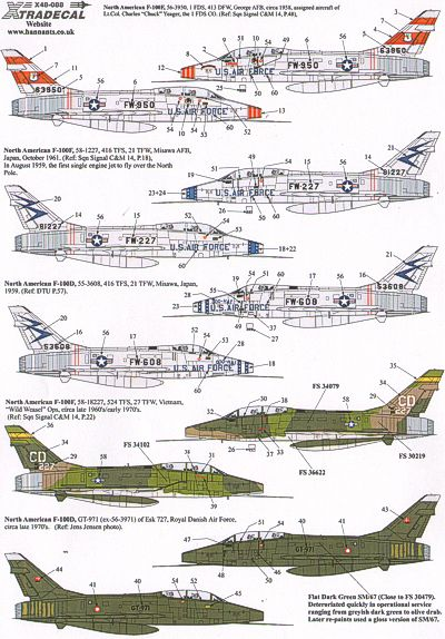 X48088 Xtradecal 1/48 F-100 Super Saber Pt1. Two Seaters