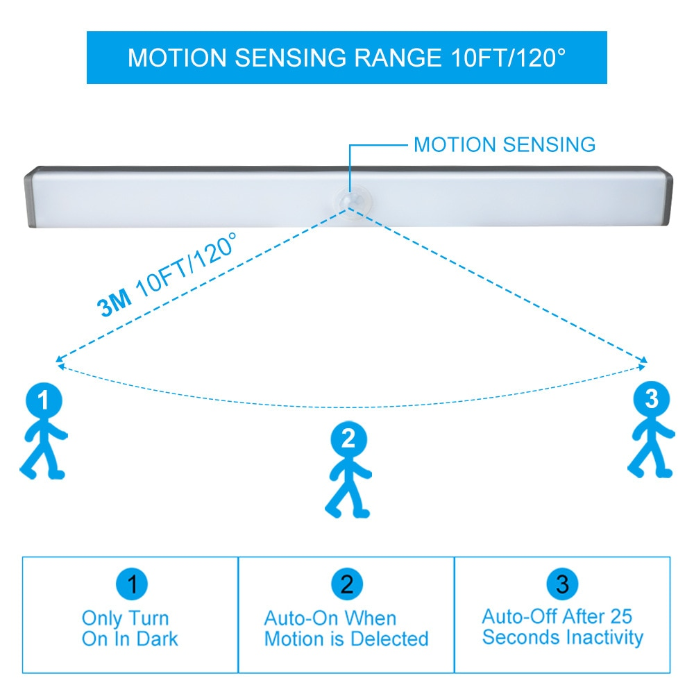 Magic Induction Motion Sensor Lamp