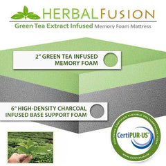 "8"" California King Green Tea Infused Polyester Memory Foam Mattress"