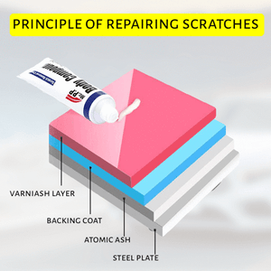 Premium Car Scratch Removal Kit(BUY ONE GET ONE FREE)