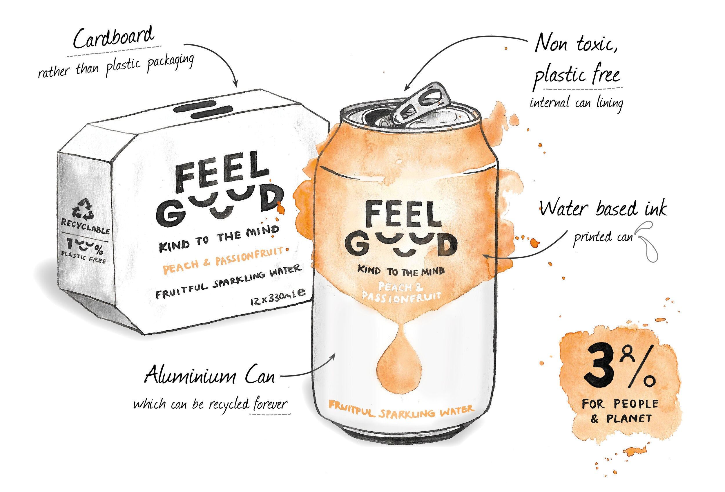 Feel Good Drinks - Our Story