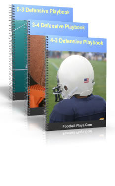 Beginner Defensive Playbook Combo - Download
