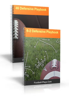 Intermediate Defensive Playbook Combo - Download