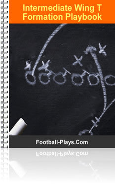 Intermediate Wing-T Formation Playbook - Download