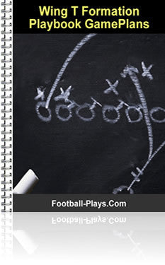 Wing T Formation Playbook GamePlan - Download