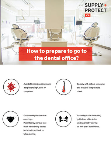 How to determine if it is necessary to go to the dentist during COVID-19 infographic