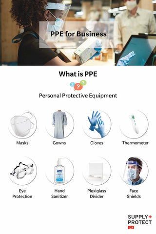 Different types of PPE for small businesses