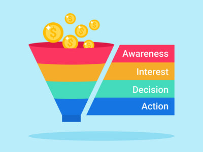 The Marketing Funnel by HaxTech