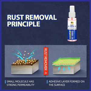 Mighty Rust Instant Remover