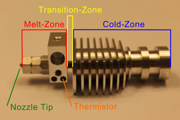 V2 Nozzles, 24V Option, and the User Guide!