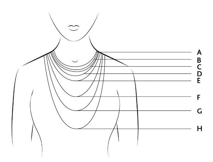 Illustration showing the different foxtail necklace product models.