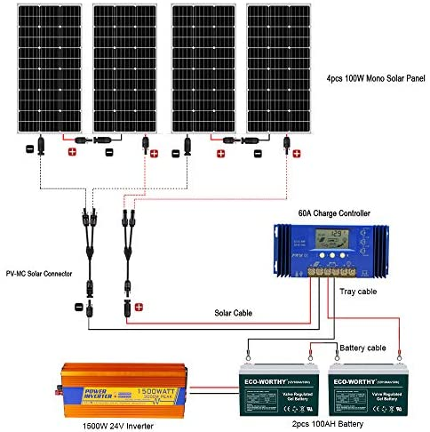ECO-WORTHY 400W 24V Complete Solar Panel Kit