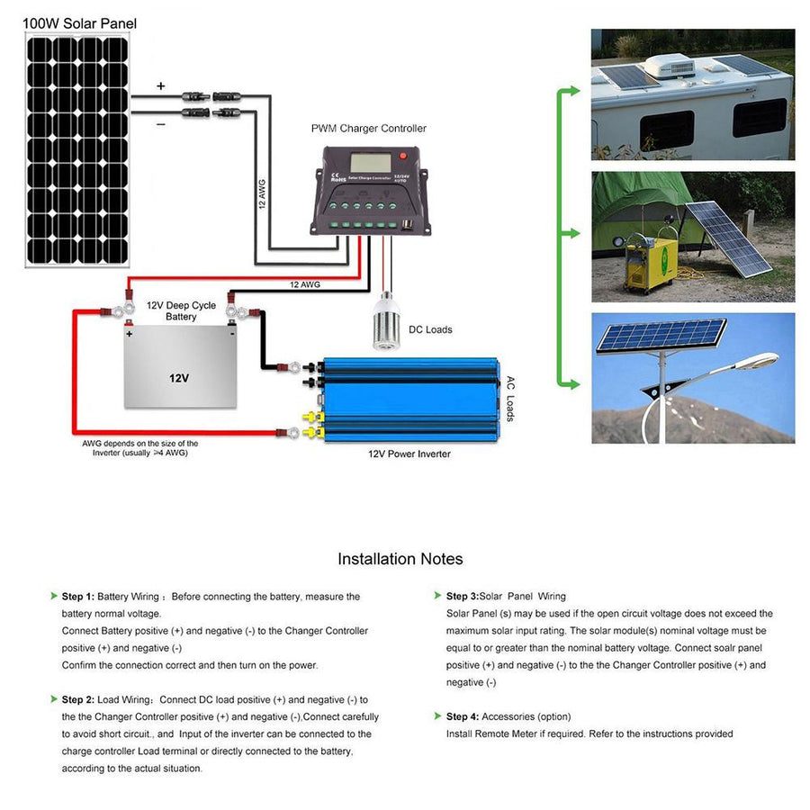 100W 12V Off-grid Solar Starter Kit with 20A PWM Charge