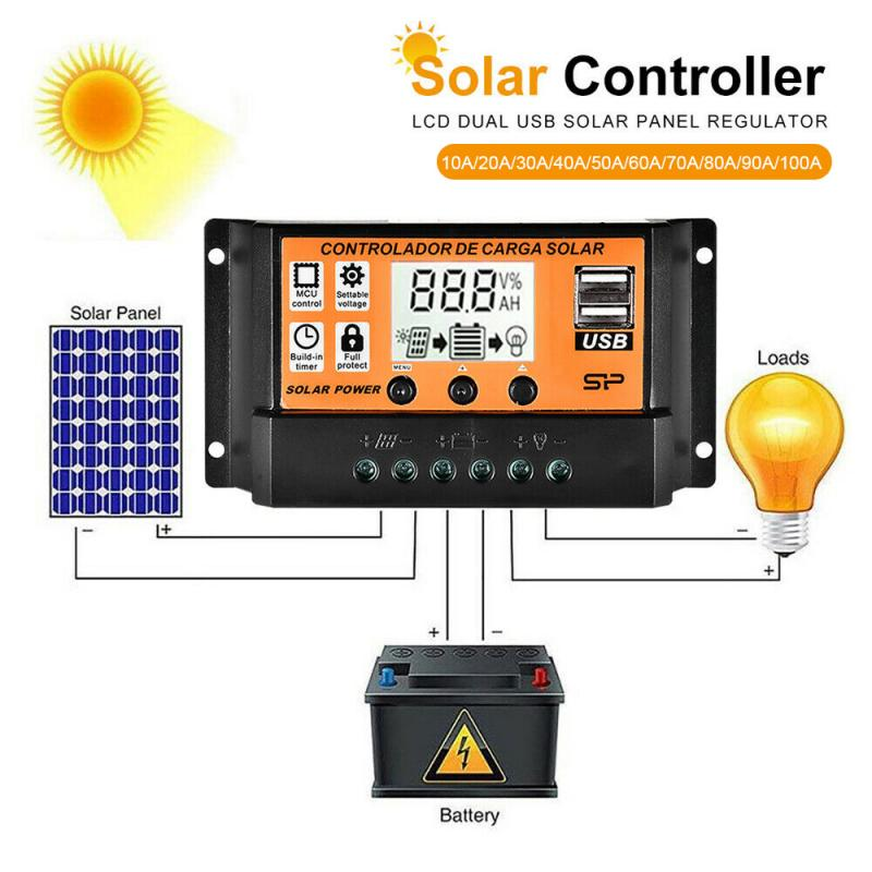 Solar Charge Controller For Solar Panel/Battery With Dual USB Ports