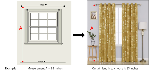 image of a curtain and a description on how to choose the measure