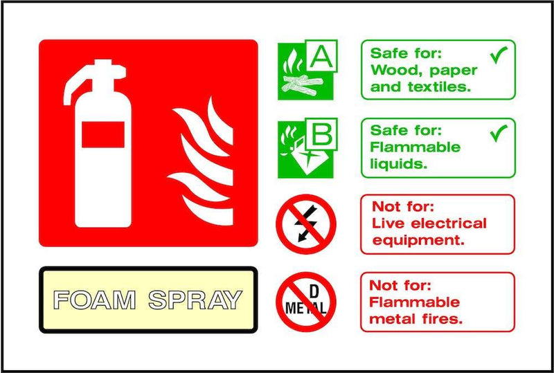 Fire Extinguisher Sign: Foam Spray | Elevate Signs