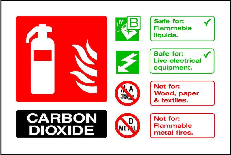 Fire Extinguisher Sign: Carbon Dioxide | Elevate Signs