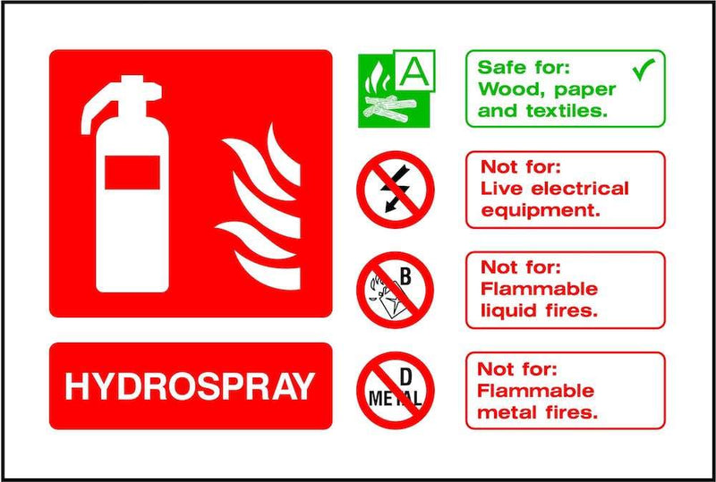Fire Extinguisher Sign: Hydrospray | Elevate Signs