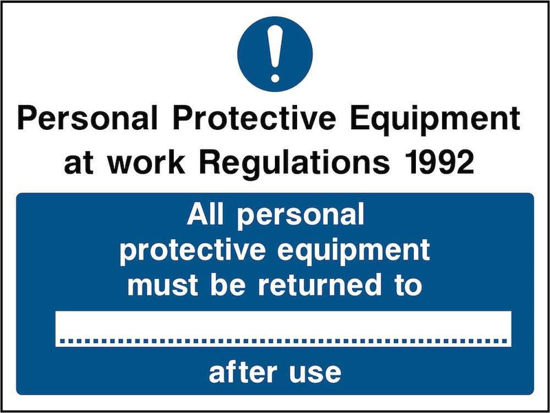 Editable, Return PPE Sign | Elevate Signs
