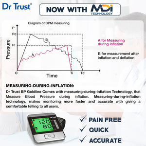 Dr Trust USA Goldline BP Monitor Blood Pressure Machine for BP Testing 103