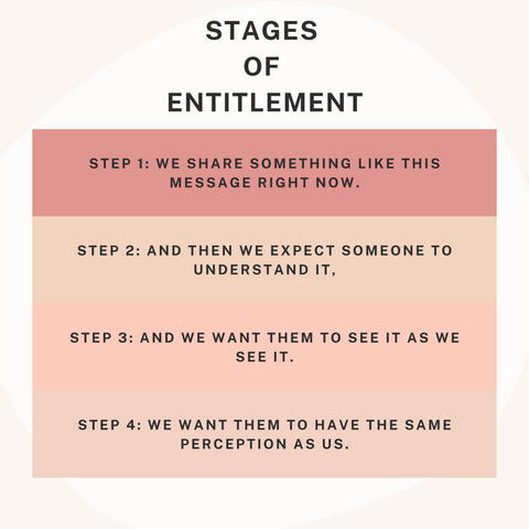 4 stages of entitlement
