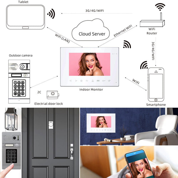 7 Inch Tuya Smart Mobile App Wifi Home Intercom System Video Door Phone 960P/AHD Screen Support Electric Locks Remote Control