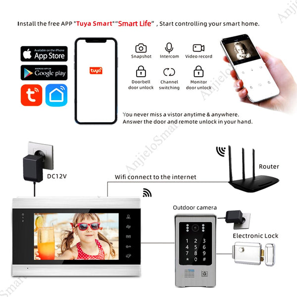 720P AHD Tuya Smart WiFi Video Intercom Keypad/RFID Card Mobile Phone APP Unlock Motion Detection Home Access Control System