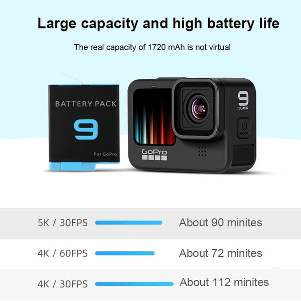 Anjielosmart Full Decode Battery Pack+Micro USB/Type-C Dual Charger For GoPro Hero 9 Black Chargeable Li-ion Batterie