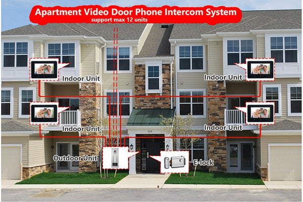 AnjieloSmart 7'' Color Video Intercom RFID Card Camera Video Doorbell with 2 / 3 / 4 Monitors (70H530234)