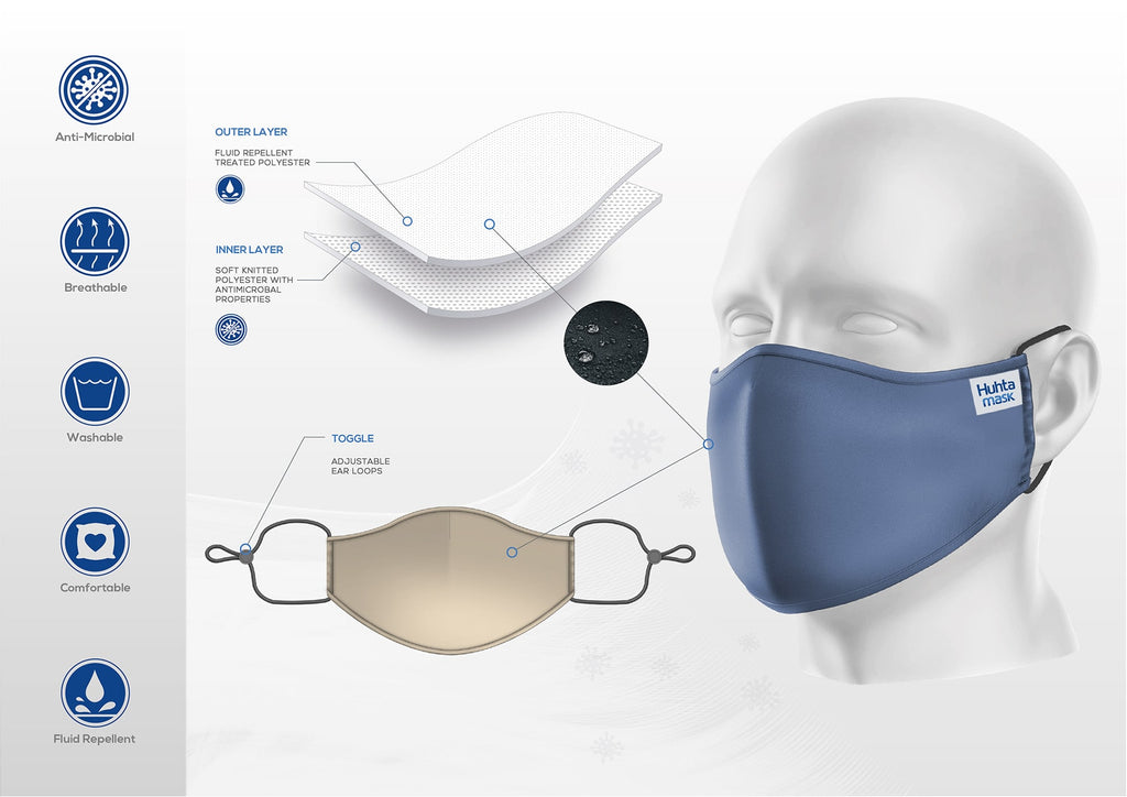 mage of the Huhta Mask featuring two anti-microbial fluid repellant layers for comfort and breathability