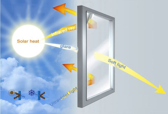Heat Insulation Privacy Film Lifestyle 88mallonline