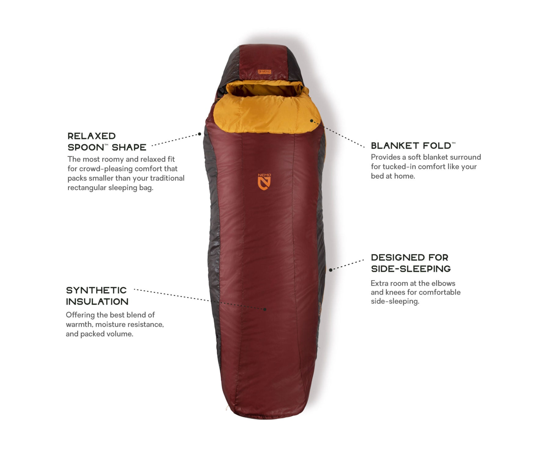 Nemo Tempo Synthetic Sleeping Bag 50°