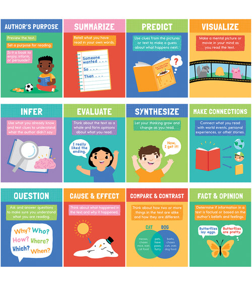 Mini Posters: Reading Comprehension Strategies