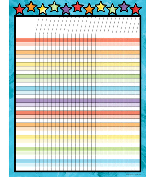 Celebrate Learning Incentive Chart